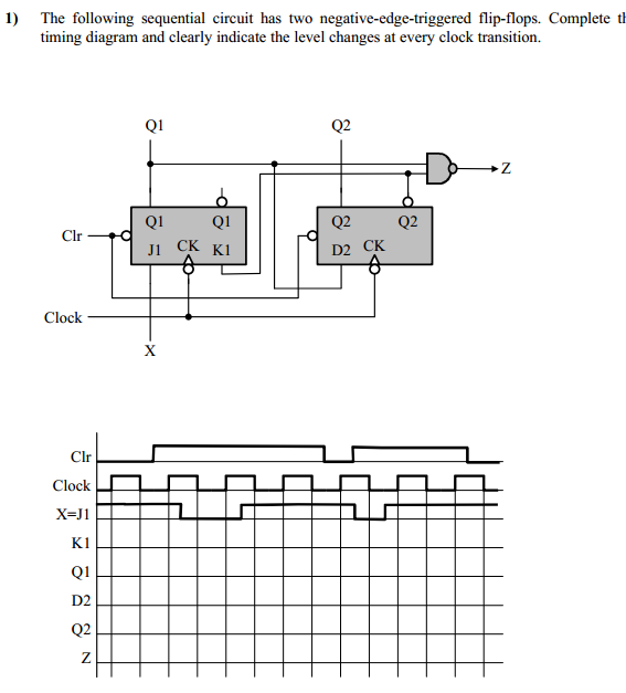 The following sequential circuit has two negative-