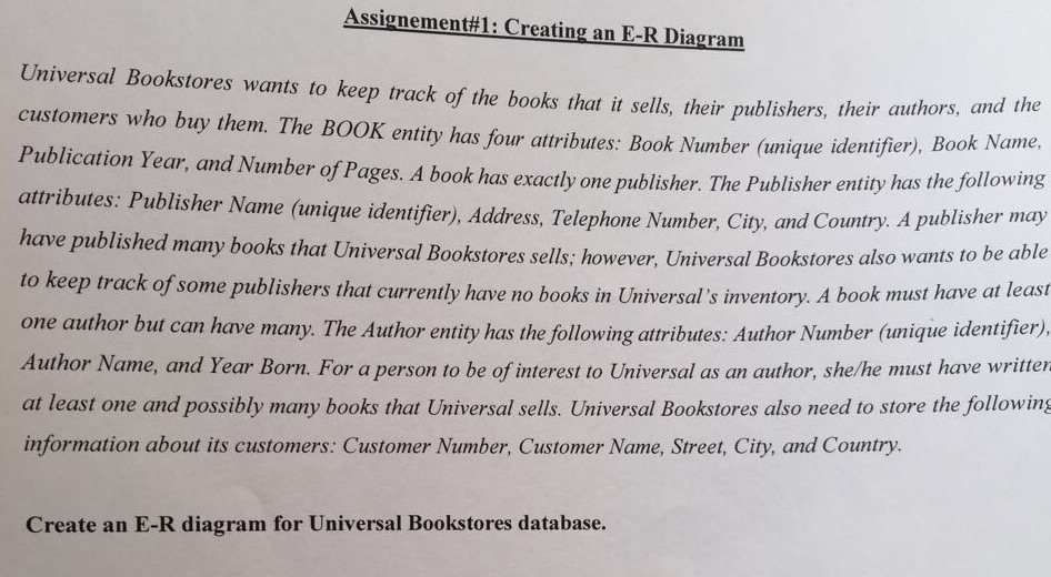 Solved assignement1 creating an e r diagram universal assignement1 creating an e r diagram universal bookstores wants to keep track of the ccuart Gallery