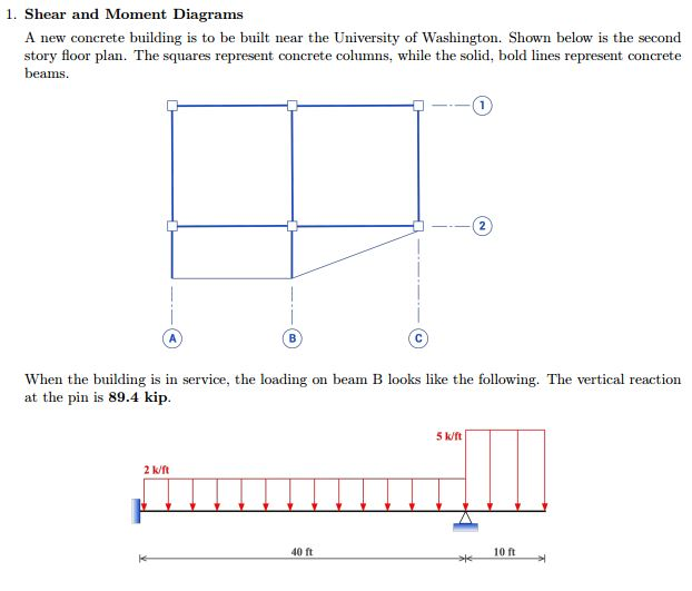 Solved Based On The Following 1 Draw The Shear Moment D: Solved: All Part Of 1 Long Problem. Please Draw Shear AND