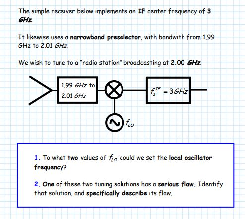 Solved: The Simple Receiver Below Implets An IF Center ...