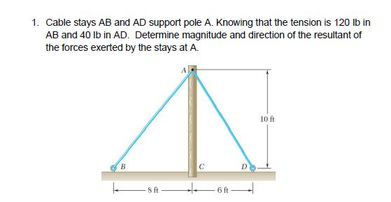 Cable stays AB and AD support pole A. Knowing that