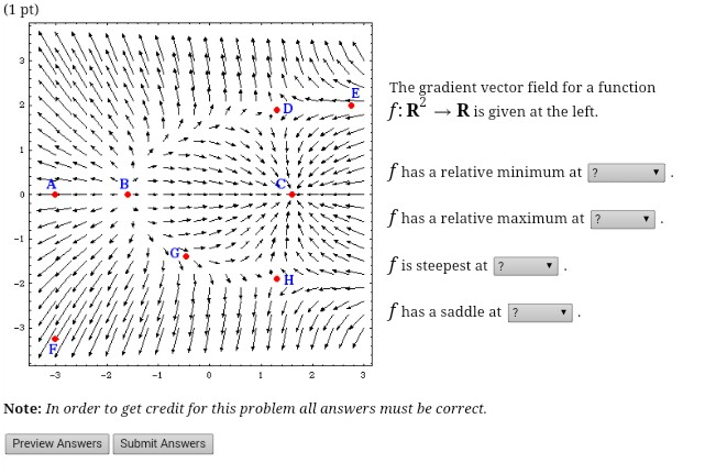 vector field function Temperature is in fact a function of location (space) and time  therefore, a  vector field is simply a vector quantity that is a function of space and time.