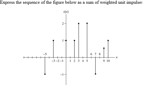 Express the sequence of the figure below as a sum