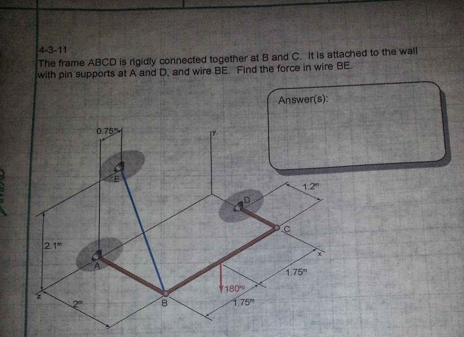 The frame ABCD is rigidly connected together at B