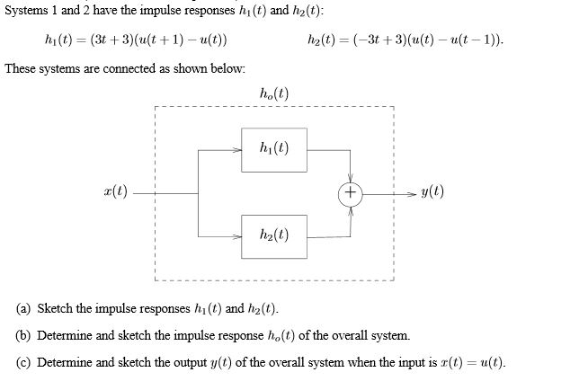 Systems 1 and 2 have the impulse responses h1 (t)