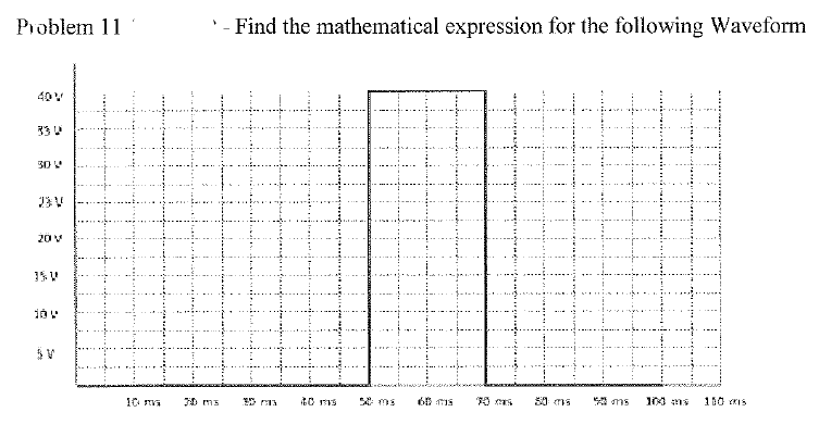 Find the mathematical expression for the following