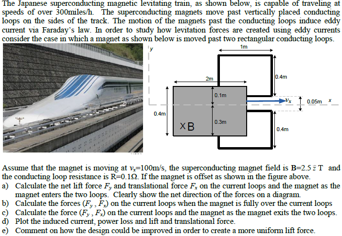 The Japanese superconducting magnetic levitating t