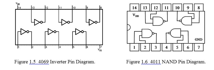 Draw the wiring diagram for a half adder based on