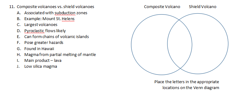 Solved composite volcanoes vs shield volcanoes associate show transcribed image text composite volcanoes vs shield volcanoes associated with subduction zones example mount st helens largest volcanoes ccuart Image collections