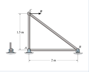 A horizontal force of P = 47kN is applied to joint