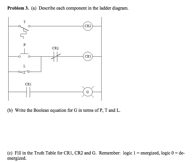 Describe cache component in the ladder diagram. W