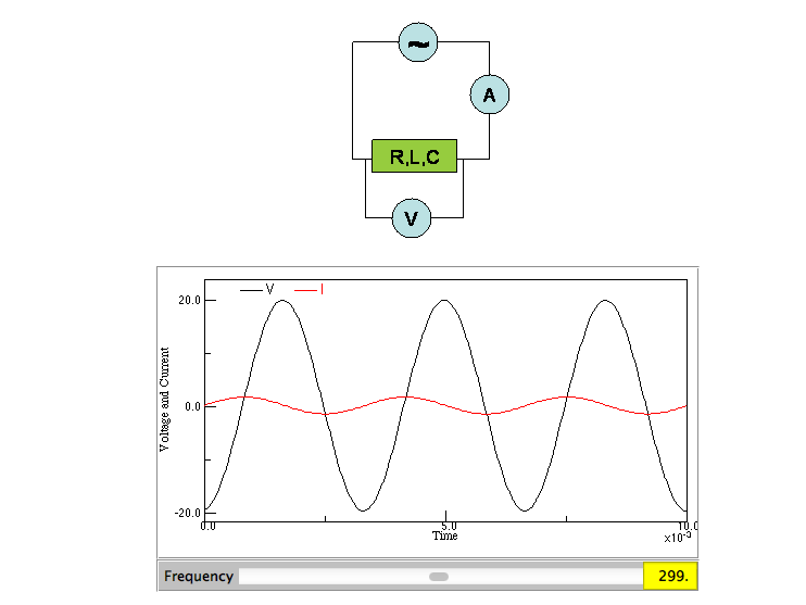 alternating current animation. this lab contains a single animation. in the animation there is an alternating current source connected to resistor, capacitor and inductor series.