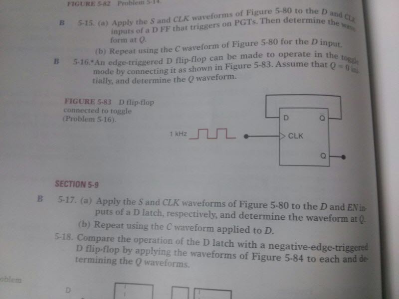 Apply the S and CLK waveforms of Figure 5-80 to th