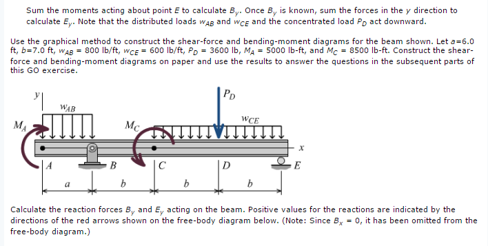 Solved  Part 2 Determine The Shear Force Acting At Each Of