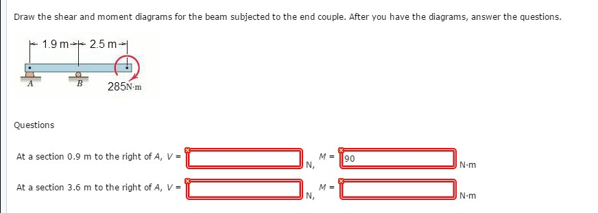 Solved  Draw The Shear And Moment Diagrams For The Beam Su