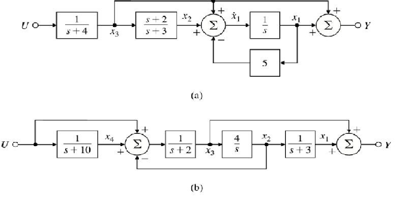 system algebra and block diagram – readingrat,