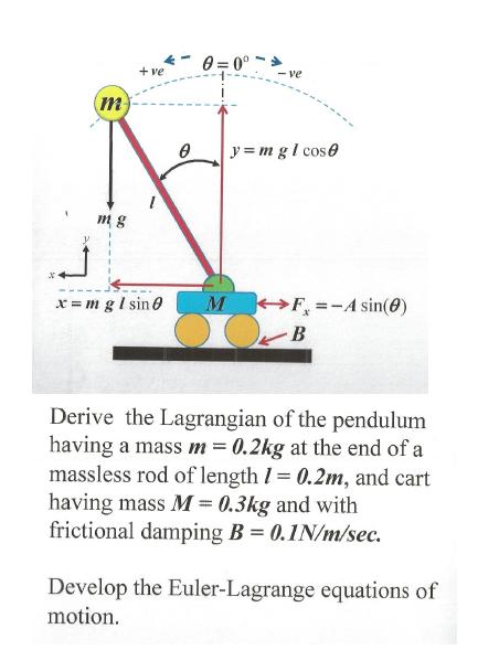 Derive the Lagrangian of the pendulum having a mas