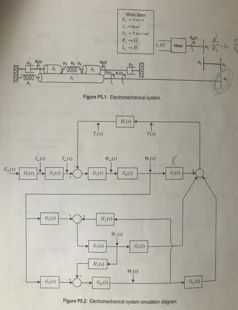 Großzügig Chevy Schaltplan Symbole Automobil Zeitgenössisch ...