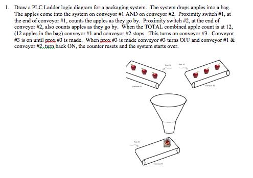 Draw a plc ladder logic diagram for a packaging sy chegg draw a plc ladder logic diagram for a packaging sy ccuart Choice Image
