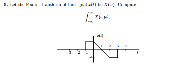 Let the Fourier transform of the signal x(t) be X(