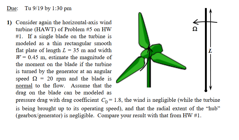 Solved: Consider Again The Horizontal-axis Windturbine(HAW ...