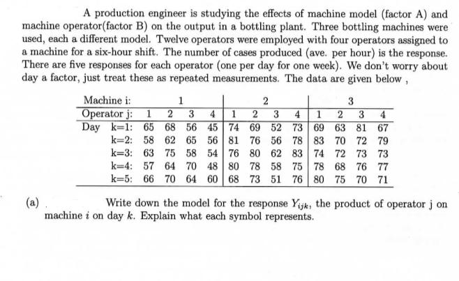 machine operator questions