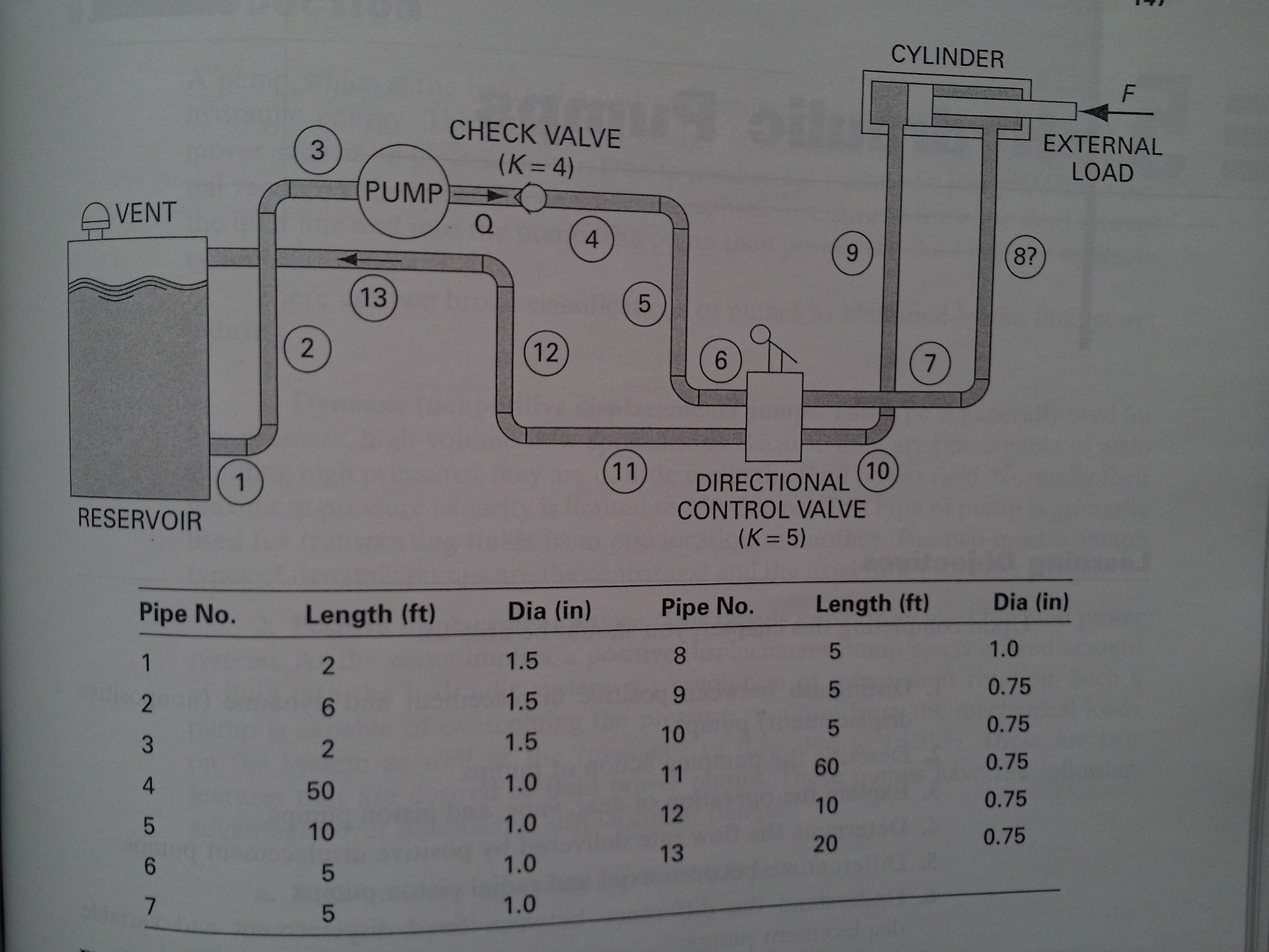 For the fluid power system shown in figure, determ