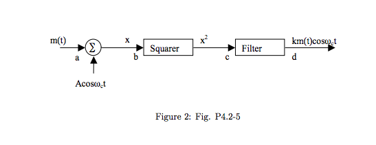 Show that the scheme shown in Fig. P4.2-5 can be u
