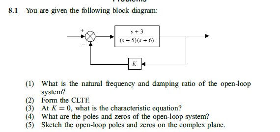 Solved: You Are Given The Following Block Diagram: What Is ...