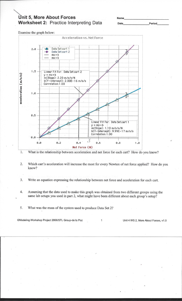 Nit 5 More About Forces Worksheet 2 Practice Int – Net Force Worksheet