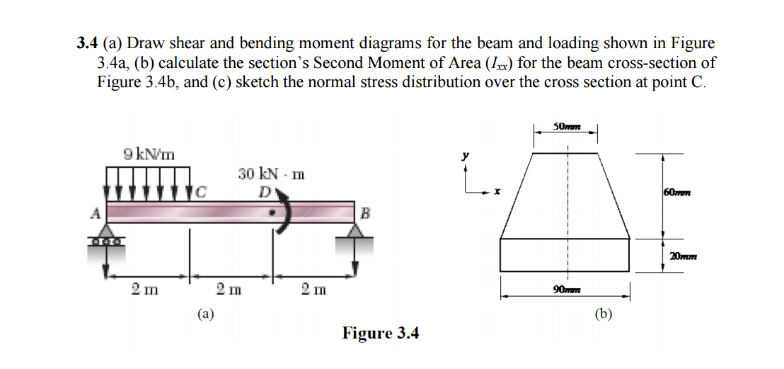 media%2Fe15%2Fe15d9b9a a36c 45e1 8d1e 1337259cdc98%2FphpYBX9U6 solved draw shear and bending moment diagrams for the bea
