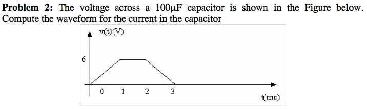 The voltage across a 1OOmuF capacitor is shown in