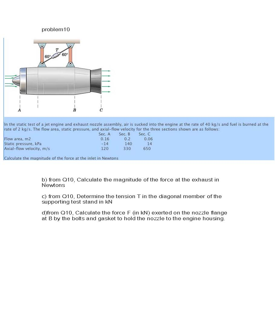 Force Flow Rate: In The Static Test Of A Jet Engine And Exhaust Noz