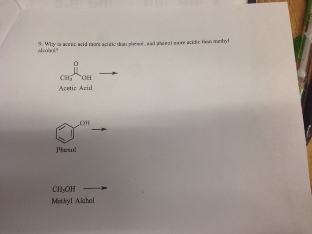 Circle the compounds below that are Aromatic. Why
