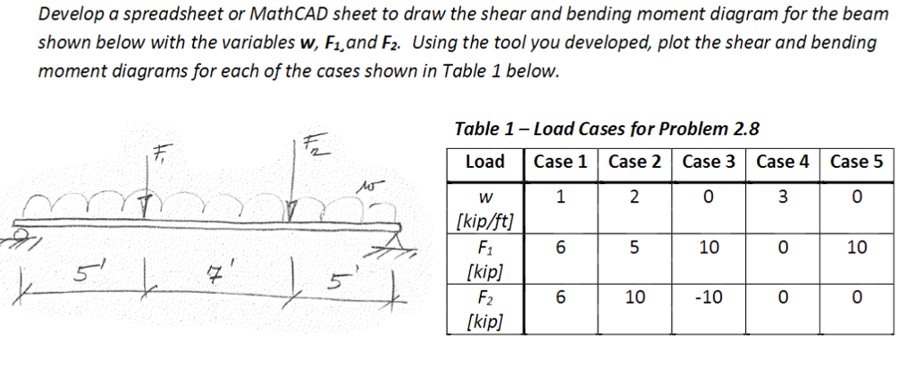 Drawing Lines In Mathcad : Moment diagram table choice image how to guide and refrence