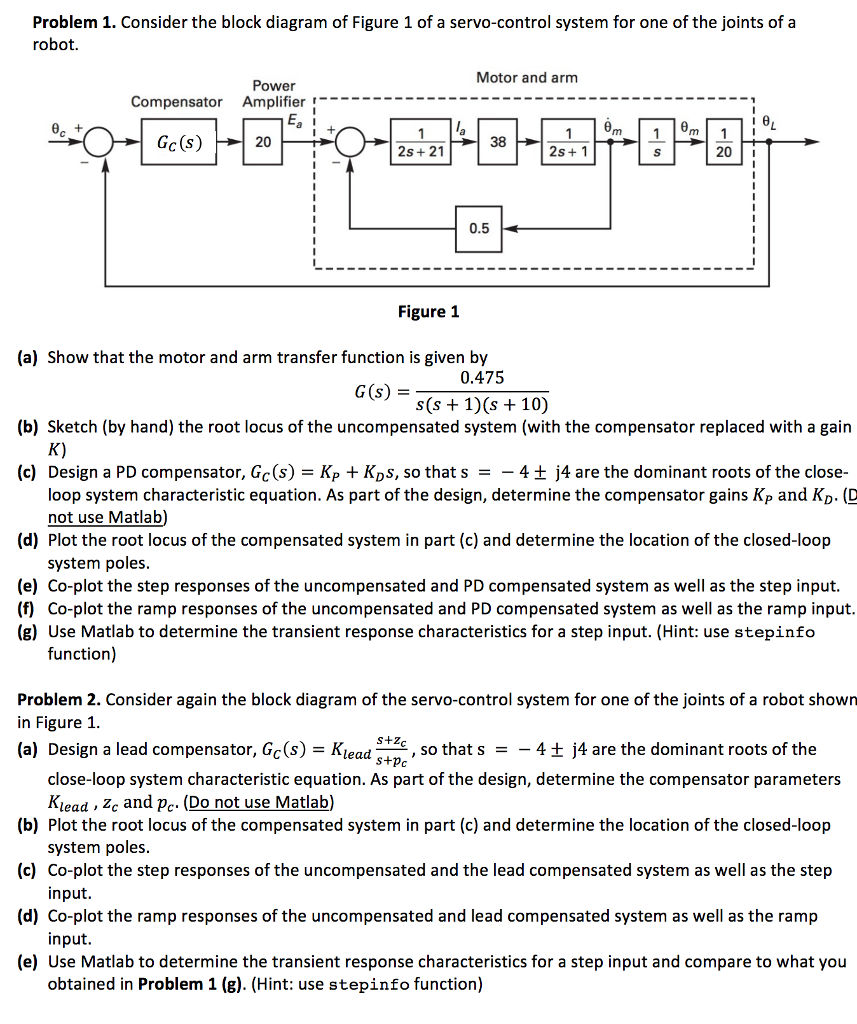 Solved consider the block diagram of figure 1 of a servo consider the block diagram of figure 1 of a servo control system ccuart Gallery