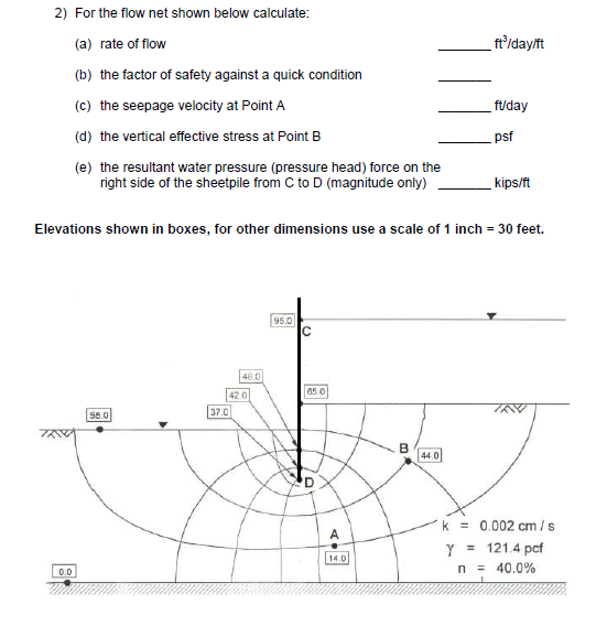 Force Flow Rate: 2) For The Flow Net Shown Below Calculate: (a) Rat