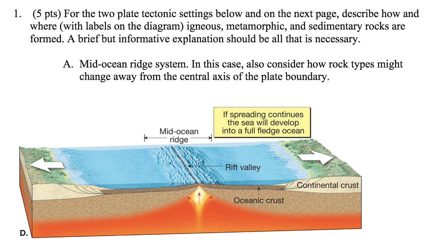 Solved for the two plate tectonic settings below and on t for the two plate tectonic settings below and on t pooptronica Images