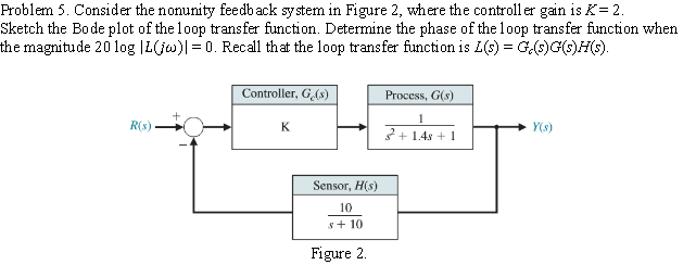 Consider the nonunity feedback system in Figure 2,