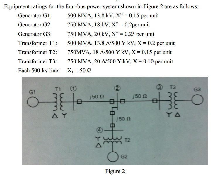 Equipment ratings for the four-bus power system sh