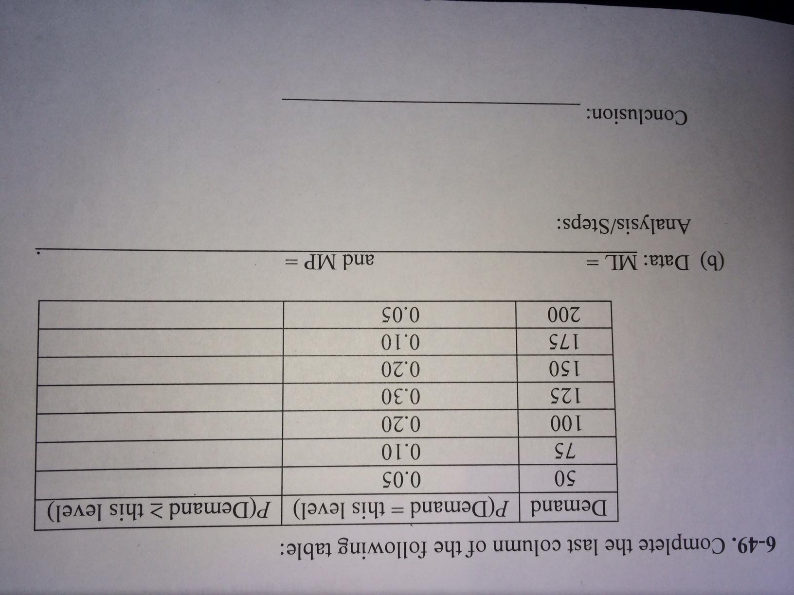 Homework help g c s e buisness studies