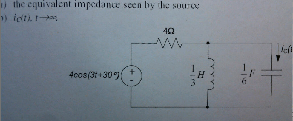 the equivalent impedance seen by the source ic(t)