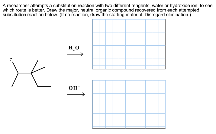 A researcher attempts a substitution reaction with