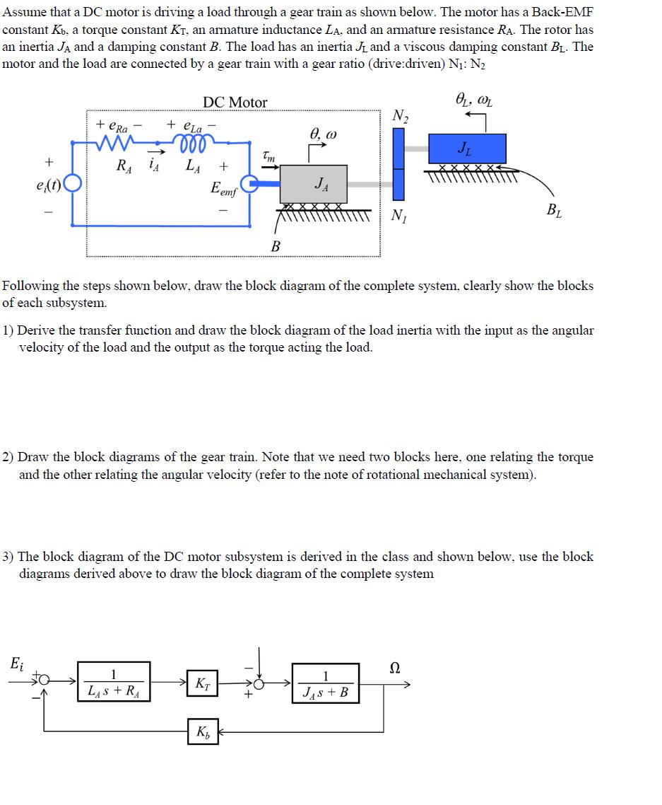 Erfreut Automotor Blockdiagramm Ideen - Elektrische Schaltplan-Ideen ...