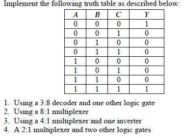 Implement the following truth table as described b for 1 to 4 demux truth table