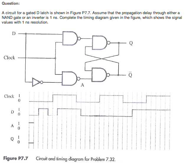 A Circuit For A Gated D Latch Is Shown In Figure P... | Chegg.com