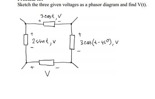 Sketch the three given voltages as a phasor diagra