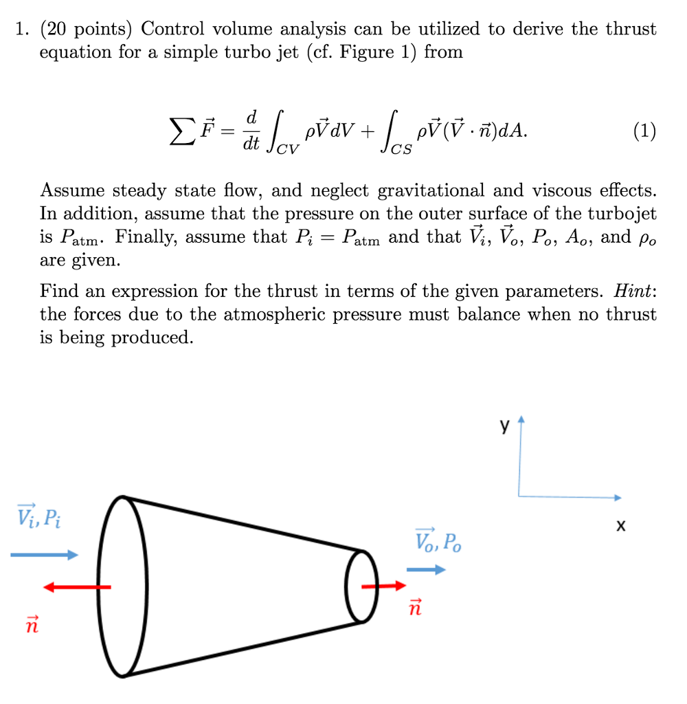 Air Flow Force Equation: Solved: Control Volume Analysis Can Be Utilized To Derive