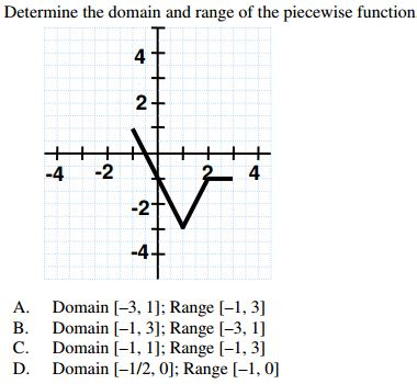 Determine The Domain And Range Of The Piecewise Fu... | Chegg.com