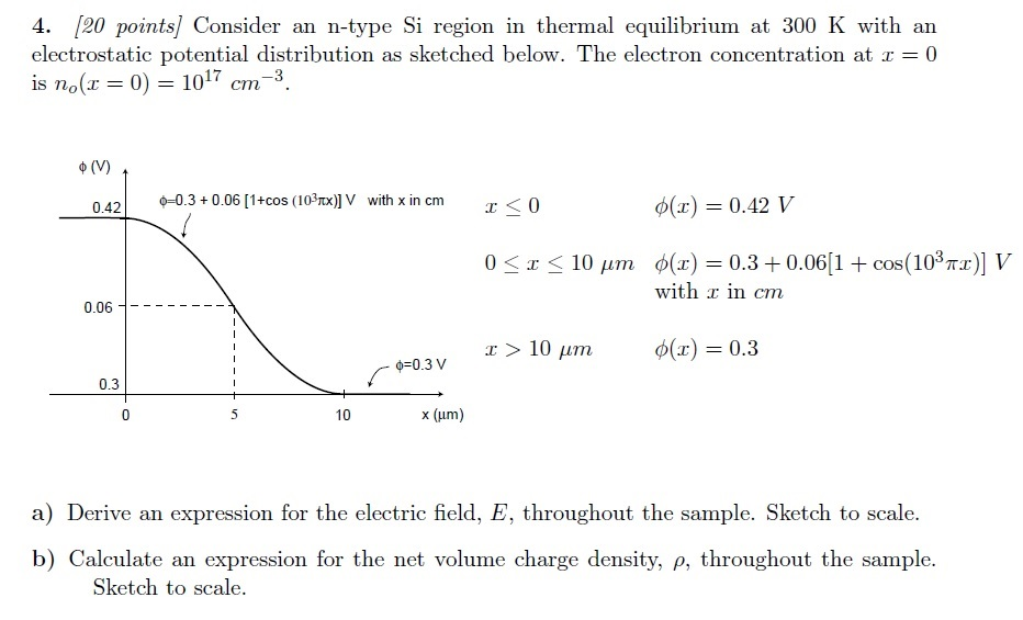 Consider an n-type Si region in thermal equilibriu